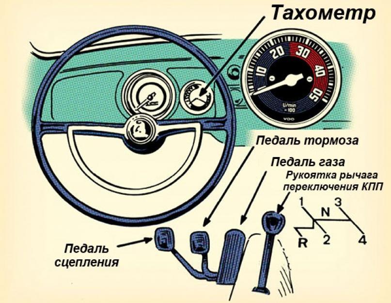 Manuel şanzımanlı bir otomobil nasıl sürülebilir Yeni başlayanlar için ipuçları